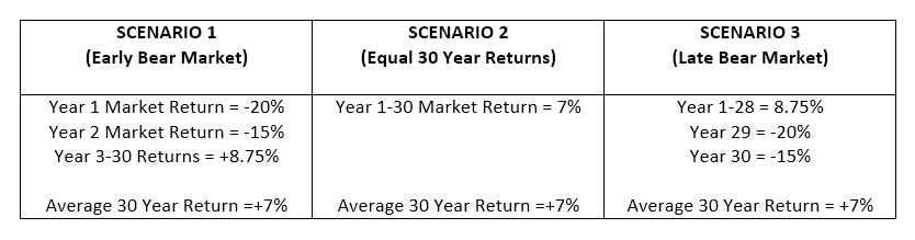 Market Example Rowan Financial