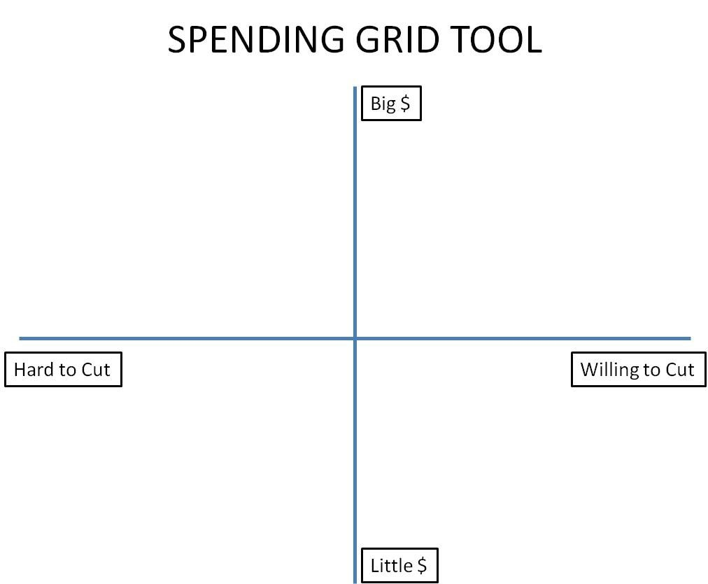 Spending Grid Tool Template